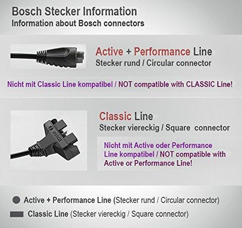 Bosch ladeger t performance line 36v e bike online for Bosch online shop